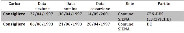 Schermata 2013-01-27 a 13.51.10