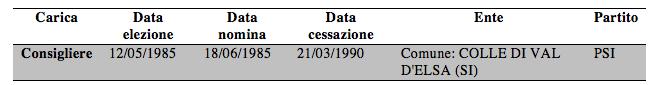 Schermata 2013-01-27 a 13.54.05