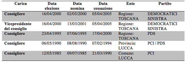 Schermata 2013-01-27 a 13.55.16