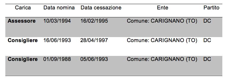 Schermata 2013-02-01 a 00.32.52