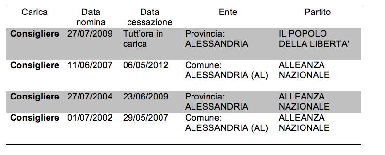 Schermata 2013-02-01 a 09.41.46