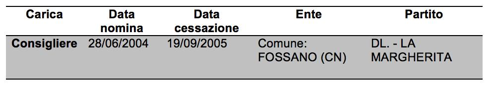 Schermata 2013-02-01 a 09.47.13