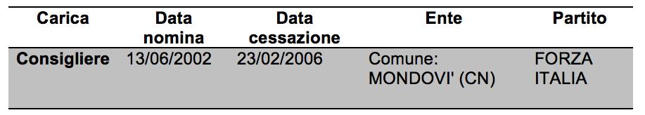 Schermata 2013-02-01 a 09.54.34