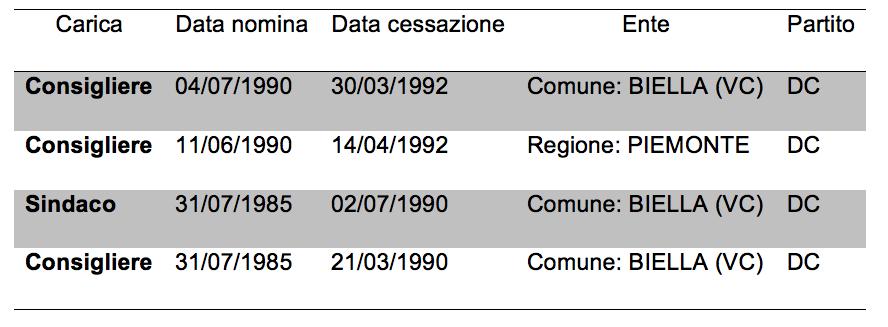Schermata 2013-02-01 a 10.00.18