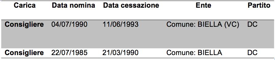 Schermata 2013-02-01 a 10.00.36