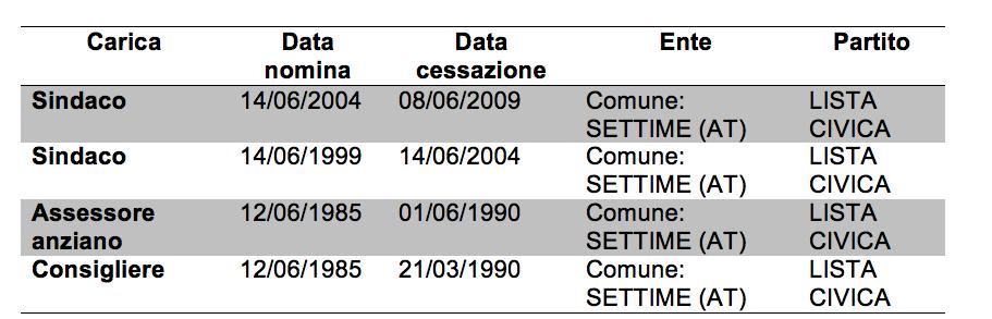 Schermata 2013-02-01 a 10.07.16