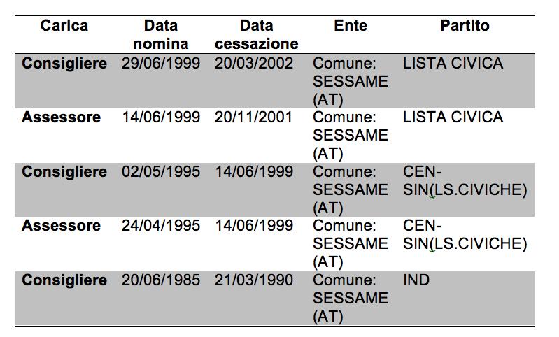 Schermata 2013-02-01 a 10.10.59