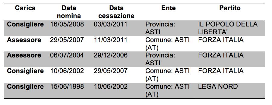 Schermata 2013-02-01 a 10.12.54