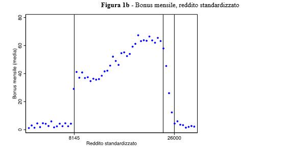 figura 2 guiso