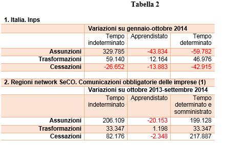 tabella2anastasia